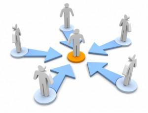 Филиалы и представительства юридического лица