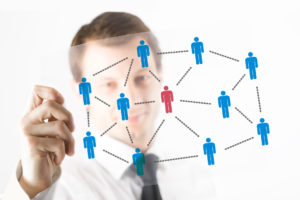 Оценка профессиональных качеств работника